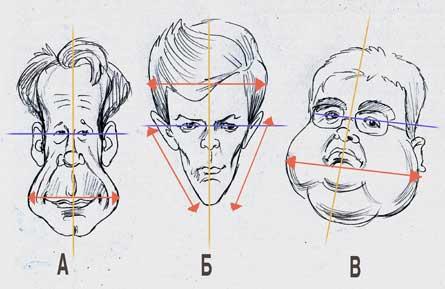Как научиться рисовать шарж с нуля