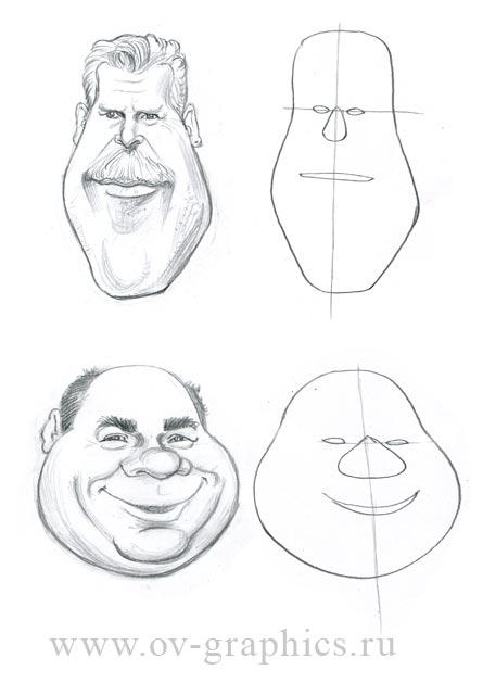 Как сделать свою карикатуру